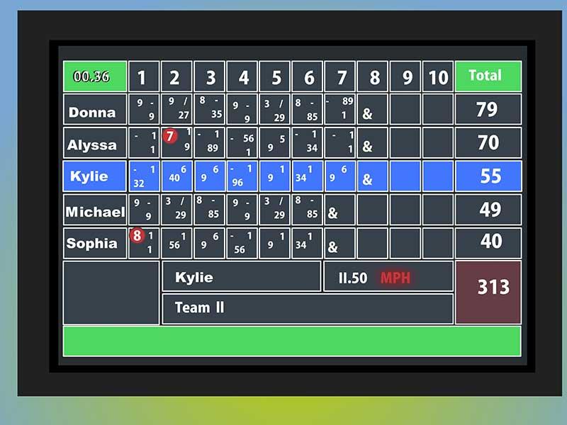 Score-Bowling